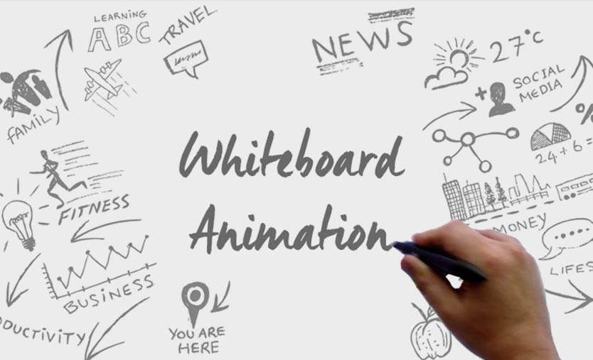 2D/3D Animaties whiteboard